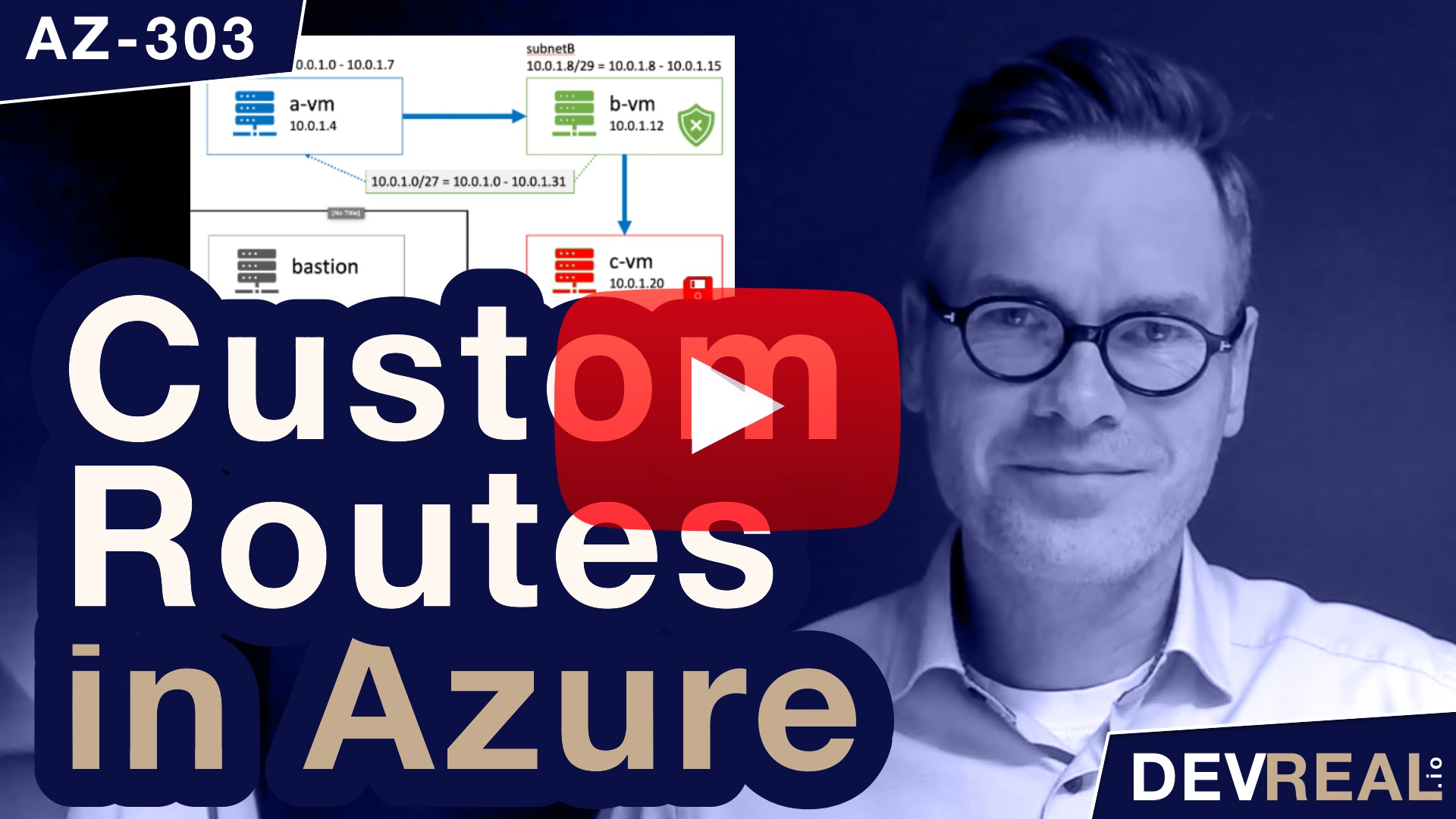 AZ-303: Azure Custom Routes