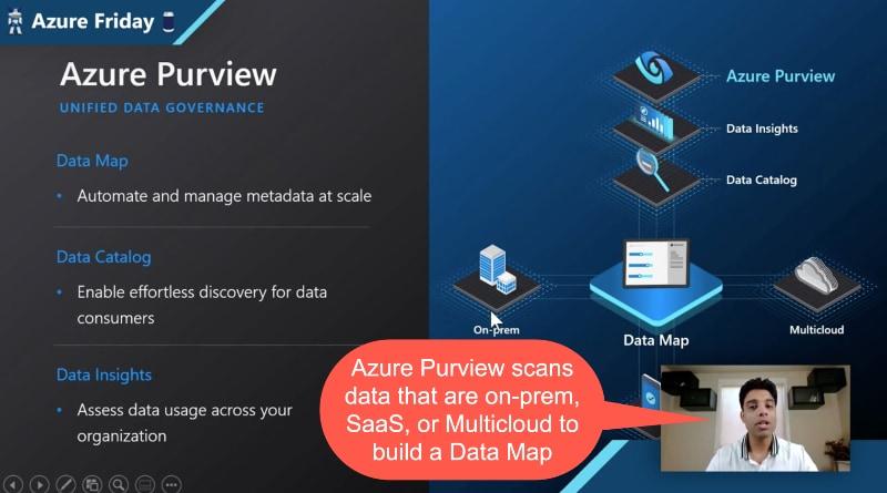 Azure Purview 3